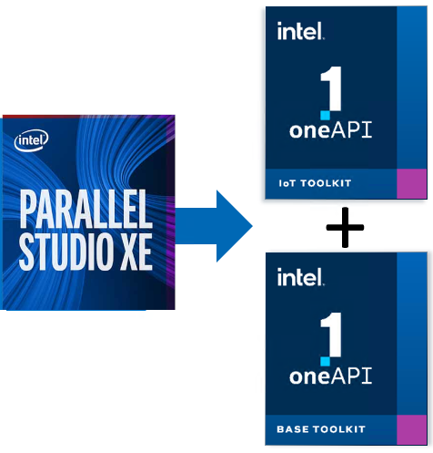 Intel Parallel Studio