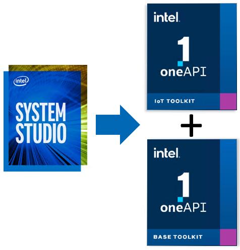 Intel System Studio