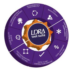 LDRA Tool Suite