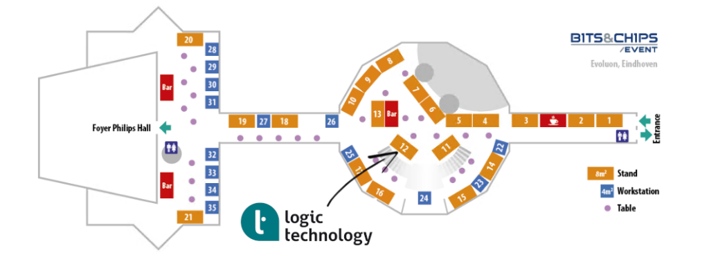Logic Technology at Bits & Chips Booth 12