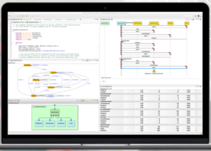 Model Driven Software Engineering