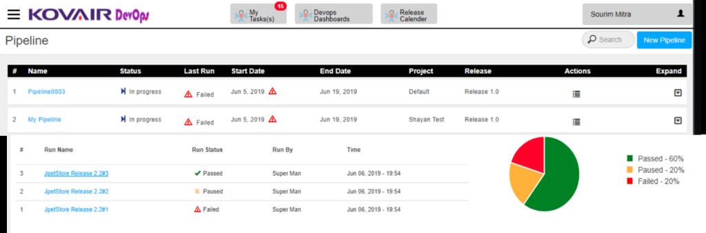 Task Based Release Pipeline